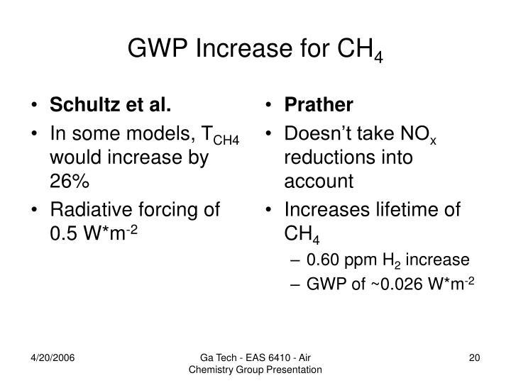 Schultz et al.