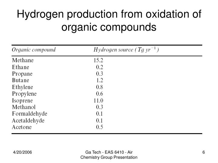 Hydrogen production from oxidation of organic compounds