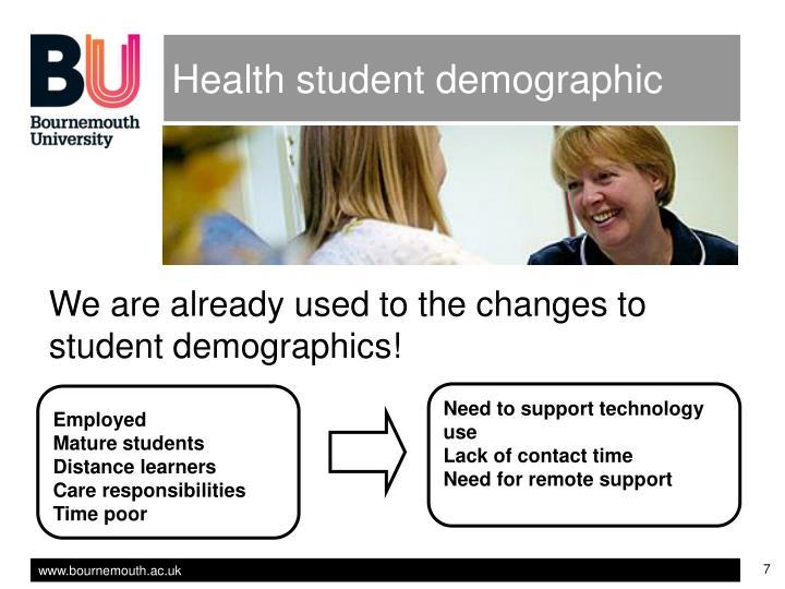 Health student demographic