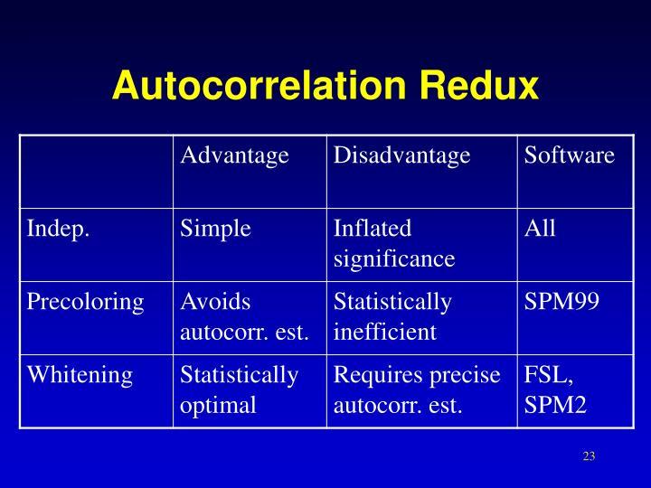 Autocorrelation Redux