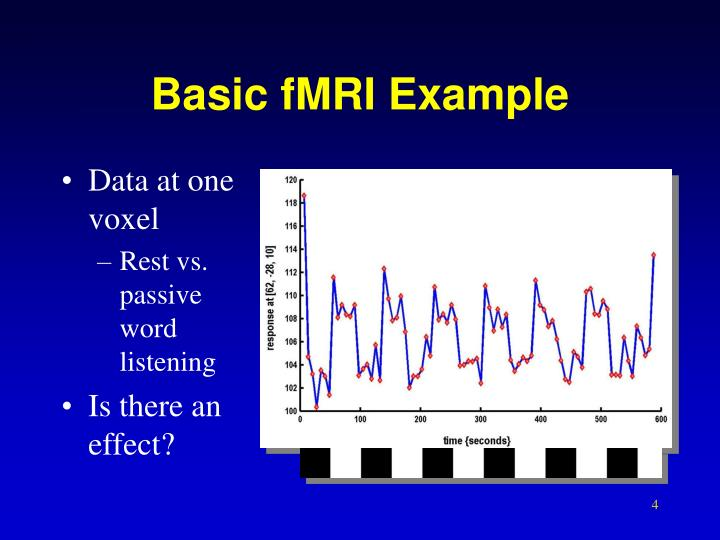 Basic fMRI Example