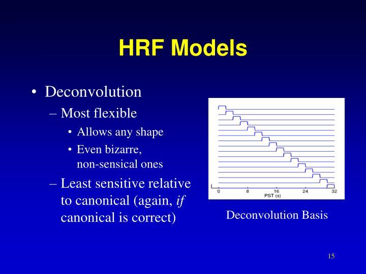 HRF Models