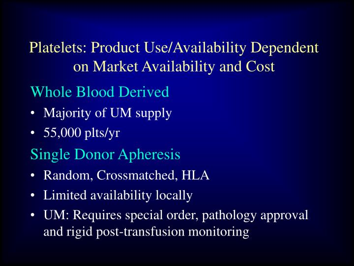 Platelets: Product Use/Availability Dependent on Market Availability and Cost