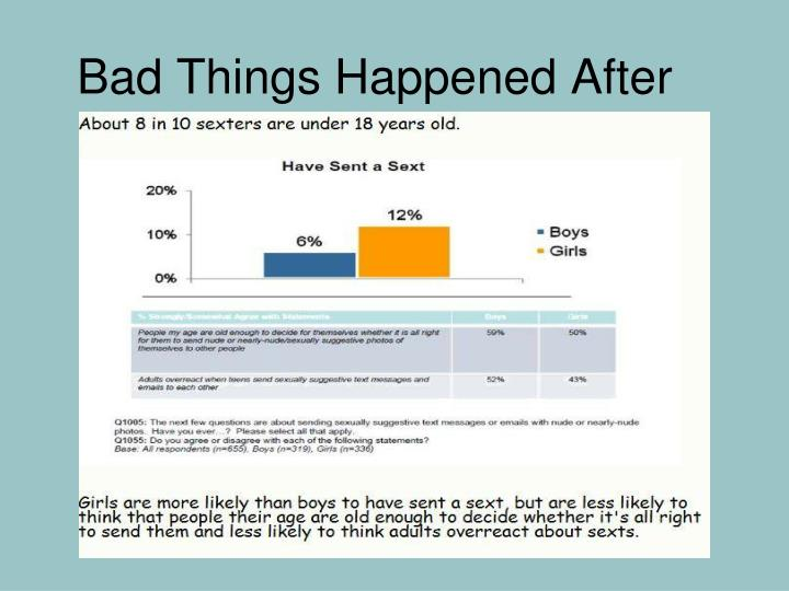 Bad Things Happened After