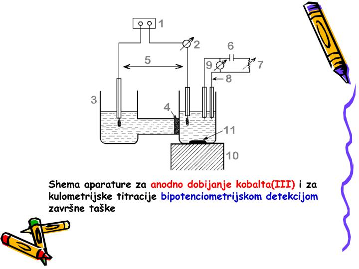 Shema aparature za