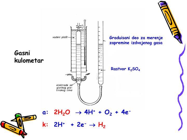 Graduisani deo za merenje zapremine izdvojenog gasa