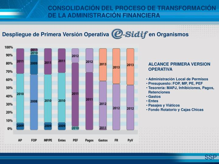 CONSOLIDACIÓN DEL PROCESO DE TRANSFORMACIÓN