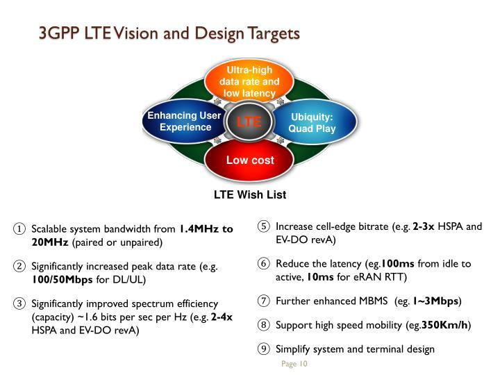 3GPP LTE Vision and Design Targets