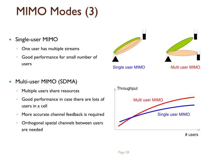 MIMO Modes (3)