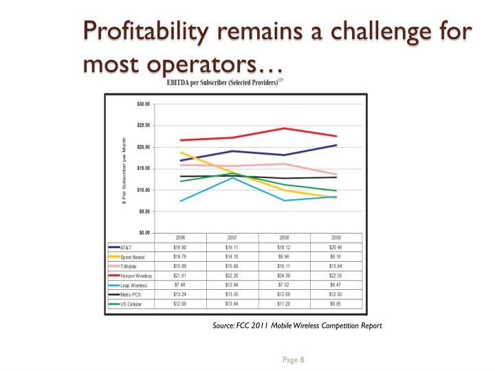 Profitability remains a challenge for most operators…
