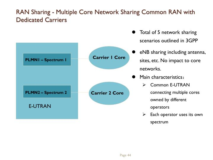 RAN Sharing - Multiple Core Network Sharing Common RAN with Dedicated Carriers