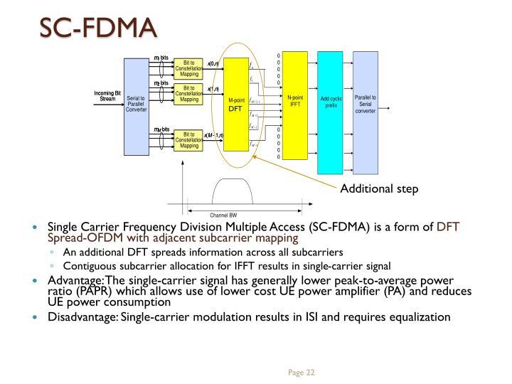 SC-FDMA
