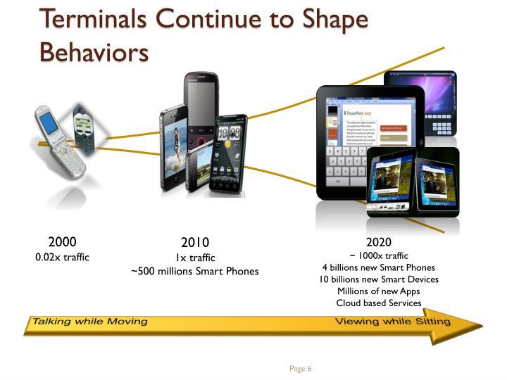 Terminals Continue to Shape Behaviors