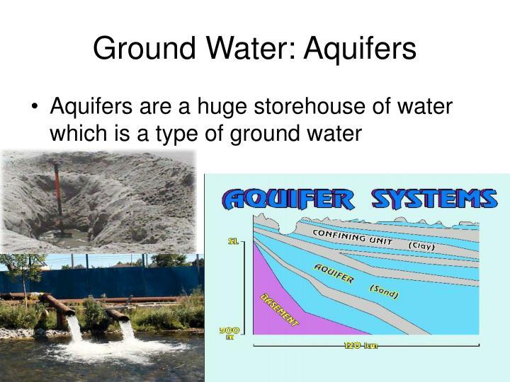 Ground Water: Aquifers