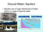 ground water aquifers