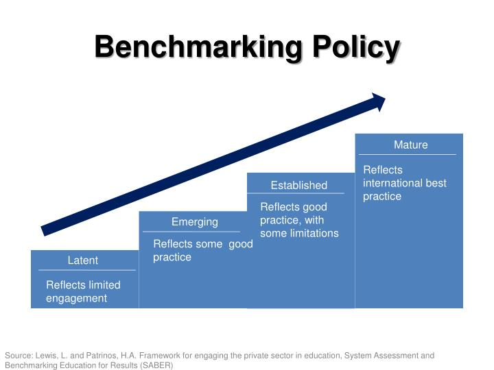 Benchmarking Policy