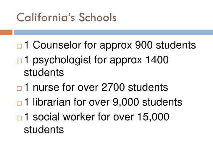 California's Schools