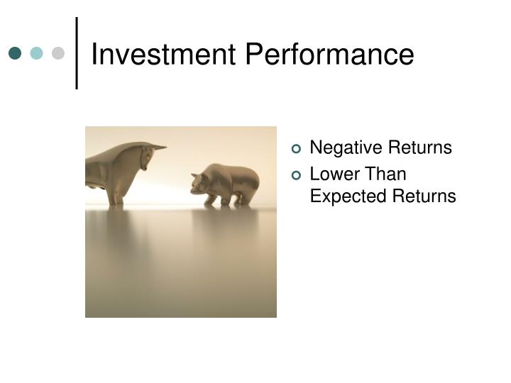 Investment Performance
