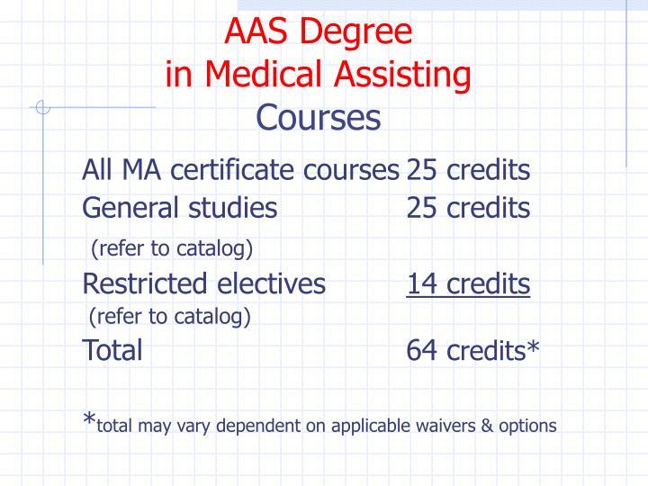 AAS Degree