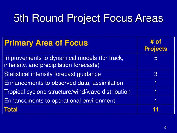 5th Round Project Focus Areas