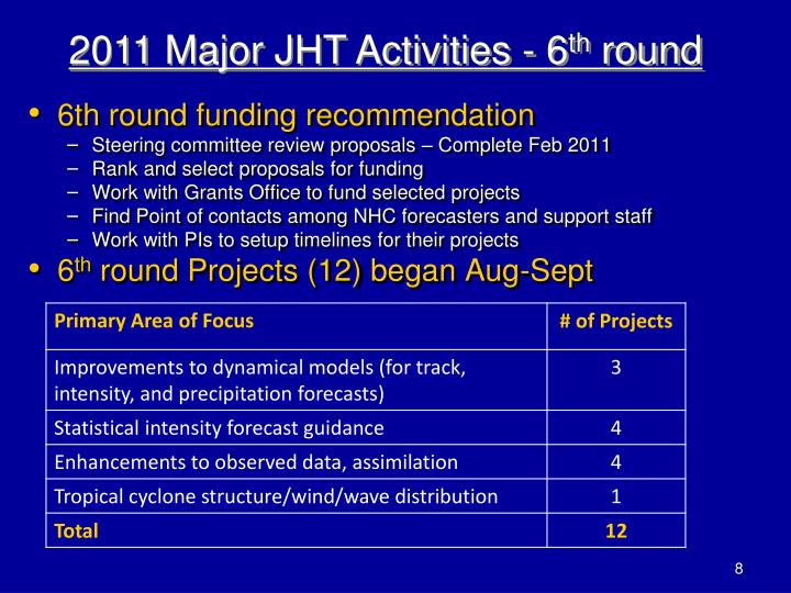 2011 Major JHT Activities - 6
