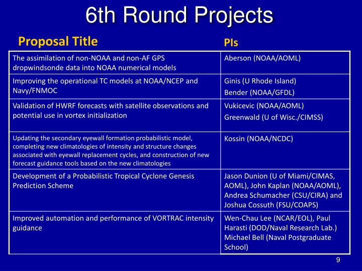6th Round Projects