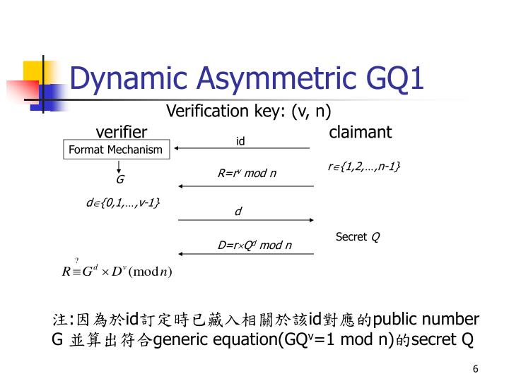 Dynamic Asymmetric GQ1