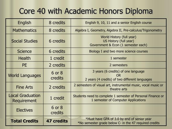 Core 40 with Academic Honors Diploma