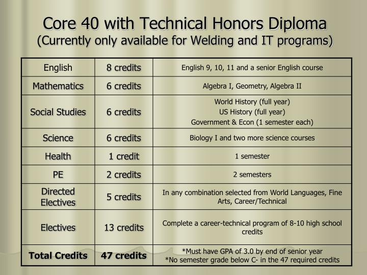 Core 40 with Technical Honors Diploma