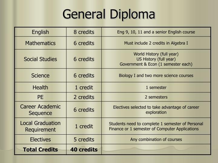 General Diploma