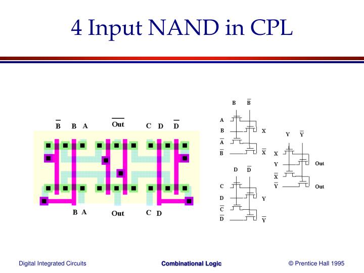4 Input NAND in CPL