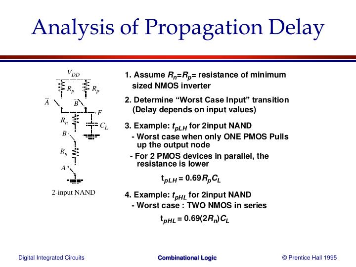 Analysis of Propagation Delay
