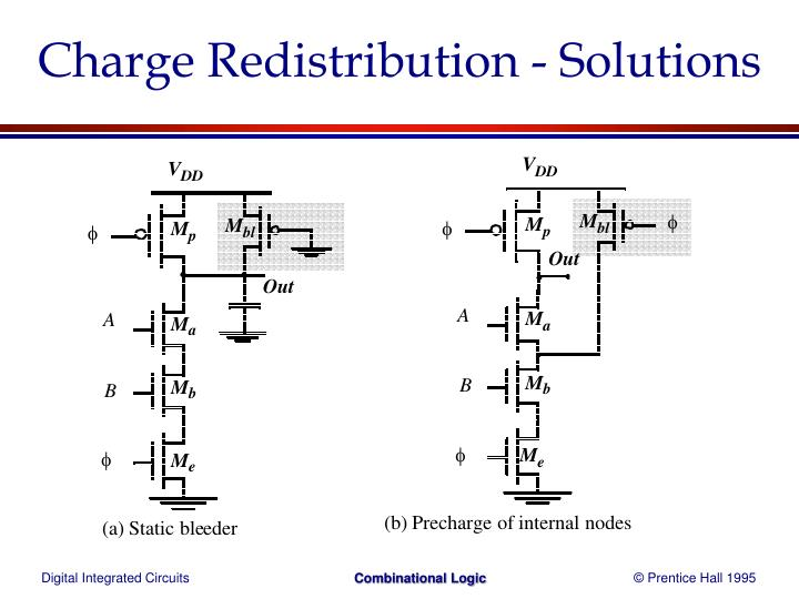 Charge Redistribution - Solutions