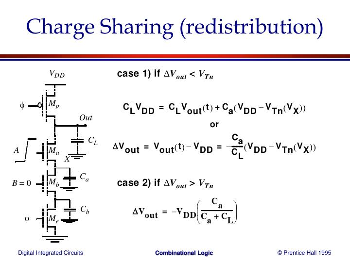 Charge Sharing (redistribution)