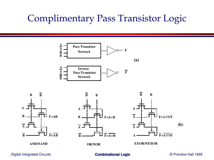 Complimentary Pass Transistor Logic
