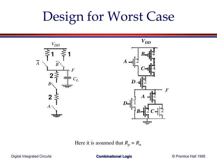 Design for Worst Case