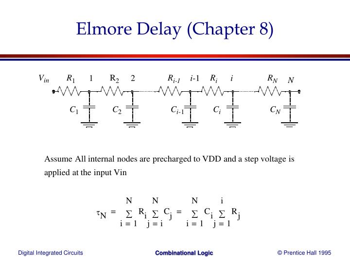Elmore Delay (Chapter 8)