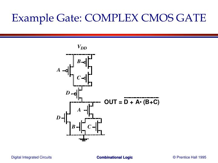 Example Gate: COMPLEX CMOS GATE