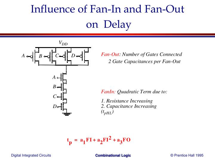 Influence of Fan-In and Fan-Out
