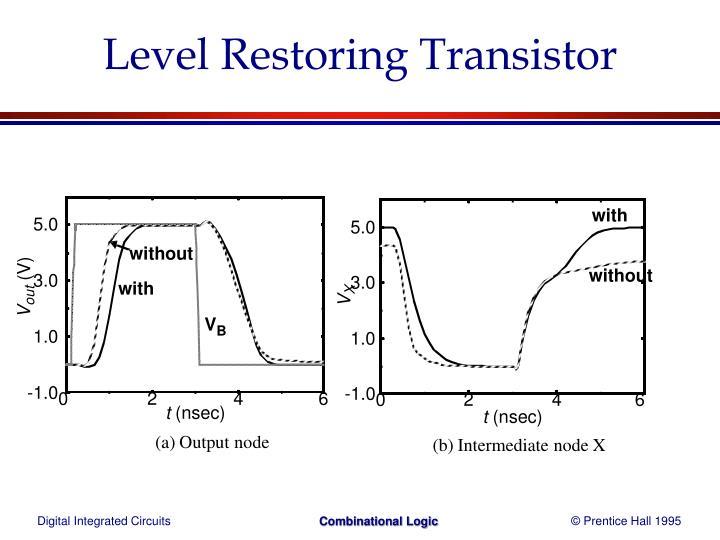 Level Restoring Transistor