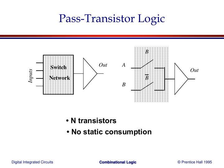 Pass-Transistor Logic