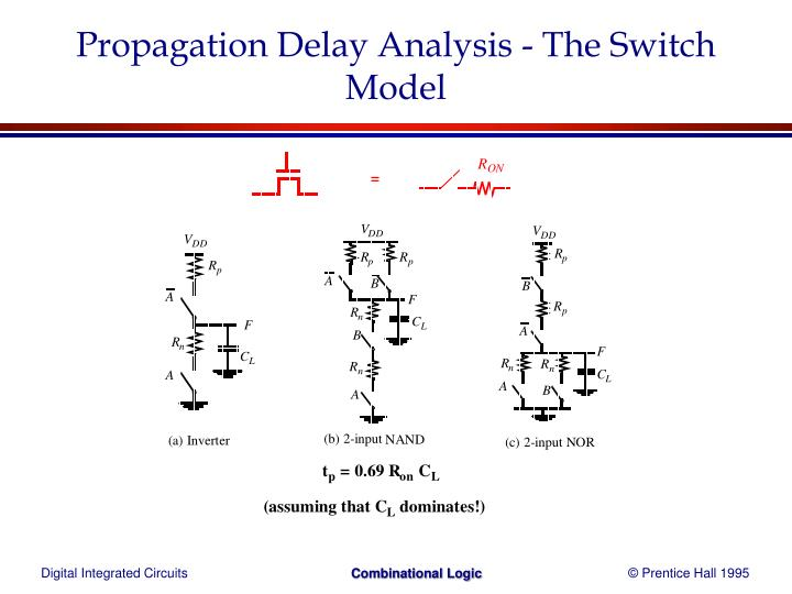 Propagation Delay Analysis - The Switch Model