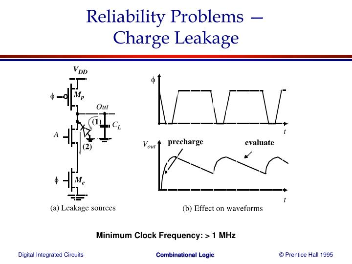 Reliability Problems —