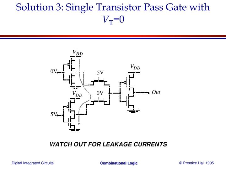 Solution 3: Single Transistor Pass Gate with