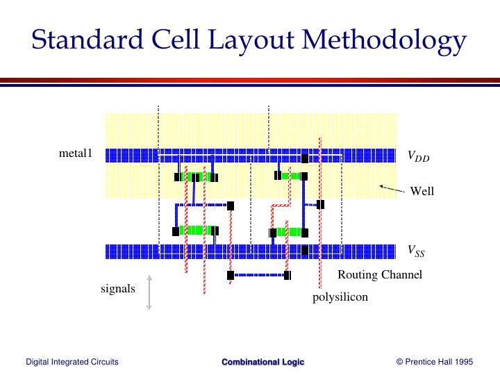 Standard Cell Layout Methodology