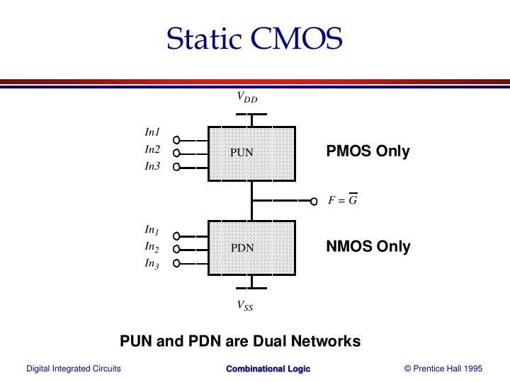 Static CMOS