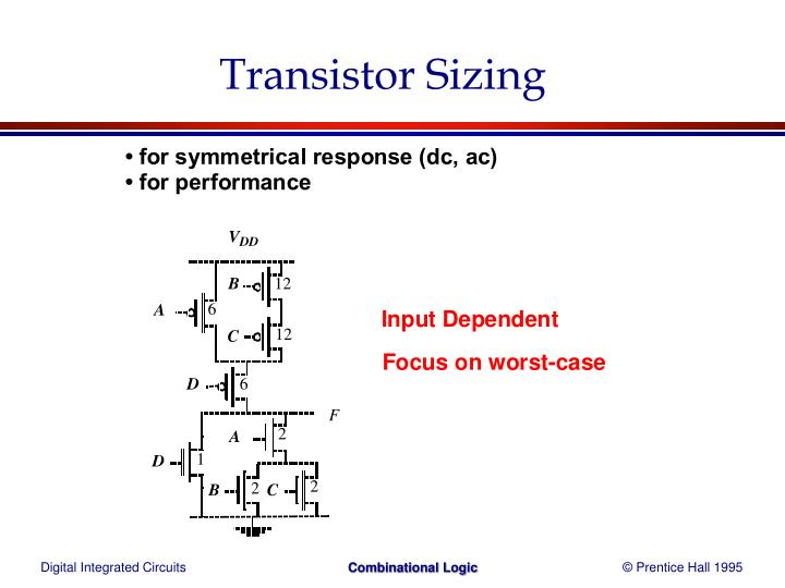 Transistor Sizing