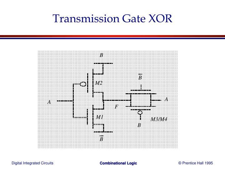 Transmission Gate XOR