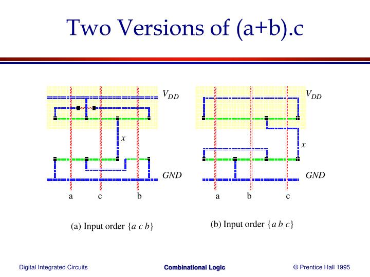 Two Versions of (a+b).c