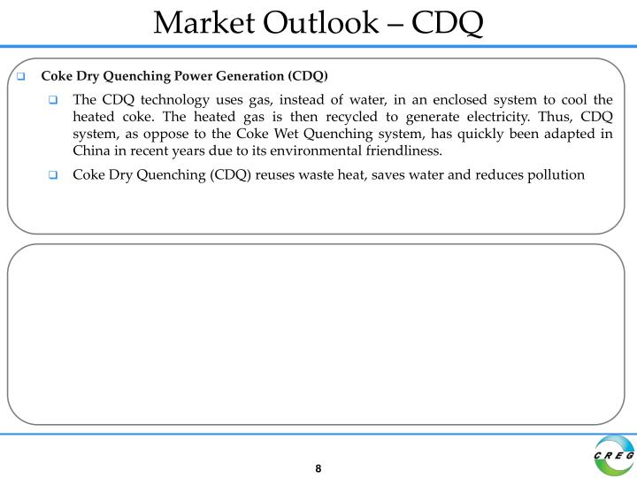 Market Outlook – CDQ